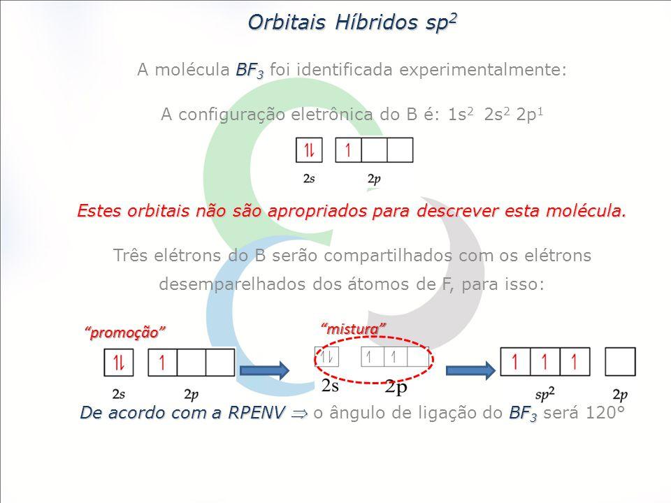 Orbitais Híbridos sp 2 BF 3 A molécula BF 3 foi identificada experimentalmente: A configuração eletrônica do B é: 1s 2 2s 2 2p 1 Estes orbitais não são apropriados para descrever esta molécula.