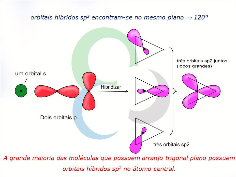 orbitais híbridos sp 2 encontram-se no mesmo plano  120° A grande maioria das moléculas que possuem arranjo trigonal plano possuem orbitais híbridos sp 2 no átomo central.