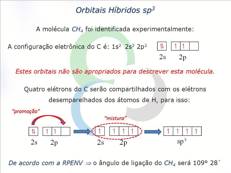 Orbitais Híbridos sp 3 CH 4 A molécula CH 4 foi identificada experimentalmente: A configuração eletrônica do C é: 1s 2 2s 2 2p 2 Estes orbitais não são apropriados para descrever esta molécula.