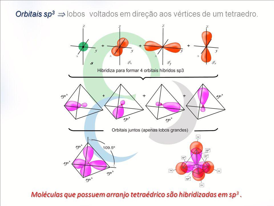 Orbitais sp 3  Orbitais sp 3  lobos voltados em direção aos vértices de um tetraedro. Moléculas que possuem arranjo tetraédrico são hibridizadas em