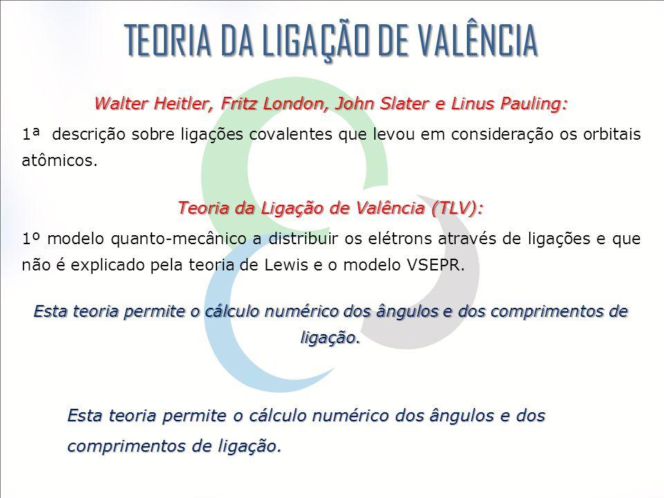 Walter Heitler, Fritz London, John Slater e Linus Pauling: 1ª descrição sobre ligações covalentes que levou em consideração os orbitais atômicos. Teor