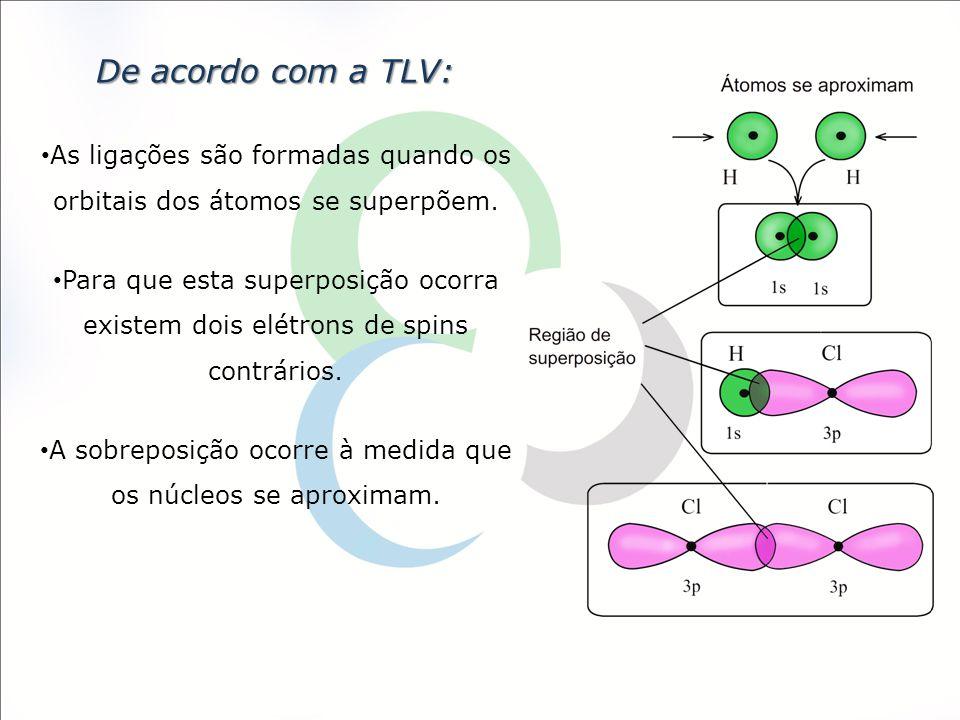 De acordo com a TLV: As ligações são formadas quando os orbitais dos átomos se superpõem. Para que esta superposição ocorra existem dois elétrons de s