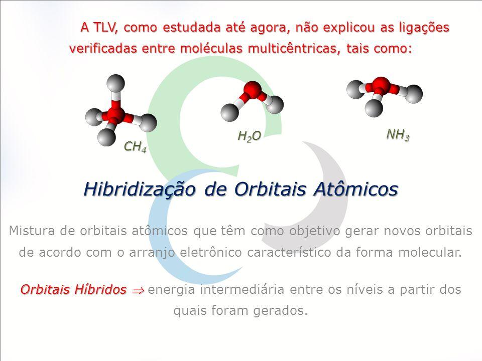 A TLV, como estudada até agora, não explicou as ligações verificadas entre moléculas multicêntricas, tais como: Hibridização de Orbitais Atômicos Mistura de orbitais atômicos que têm como objetivo gerar novos orbitais de acordo com o arranjo eletrônico característico da forma molecular.