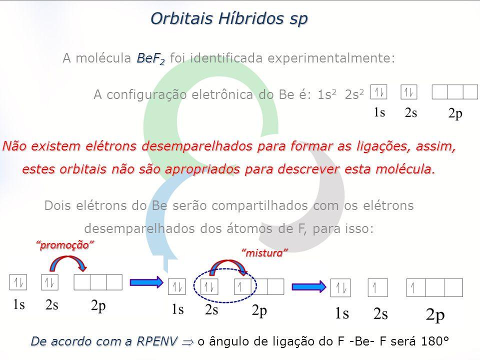 Orbitais Híbridos sp BeF 2 A molécula BeF 2 foi identificada experimentalmente: A configuração eletrônica do Be é: 1s 2 2s 2 Não existem elétrons desemparelhados para formar as ligações, assim, estes orbitais não são apropriados para descrever esta molécula.