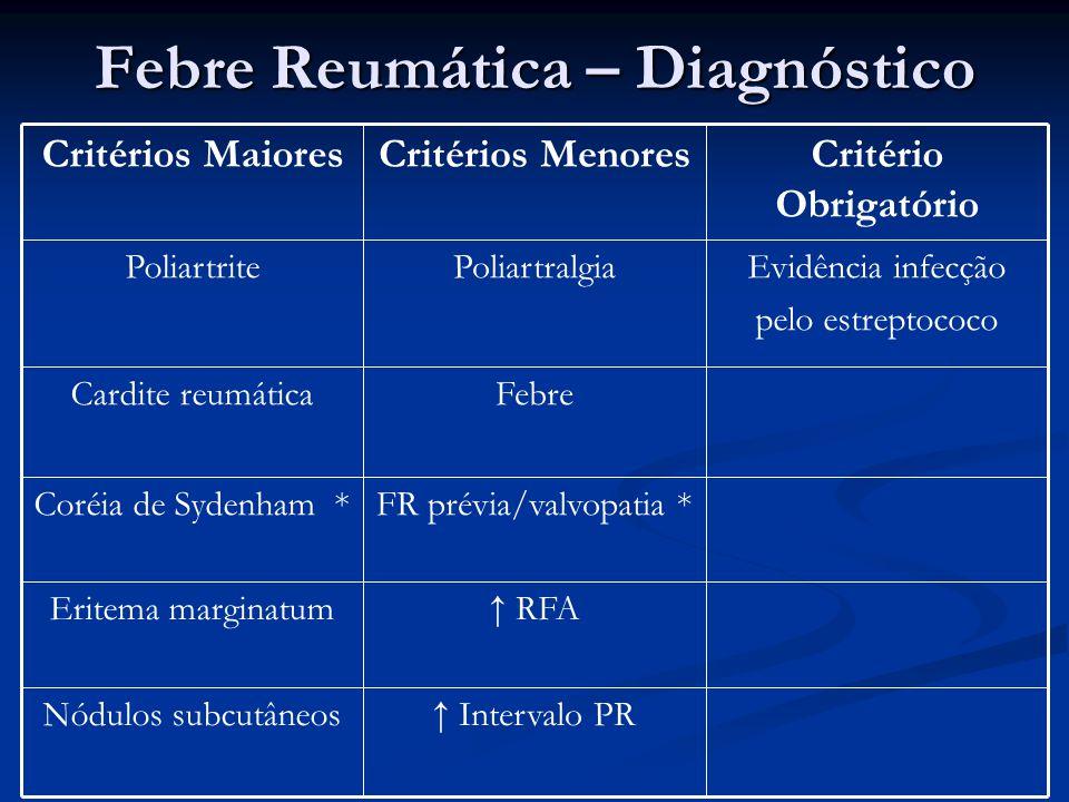 Febre Reumática – Diagnóstico ↑ RFAEritema marginatum ↑ Intervalo PRNódulos subcutâneos FR prévia/valvopatia *Coréia de Sydenham * FebreCardite reumát