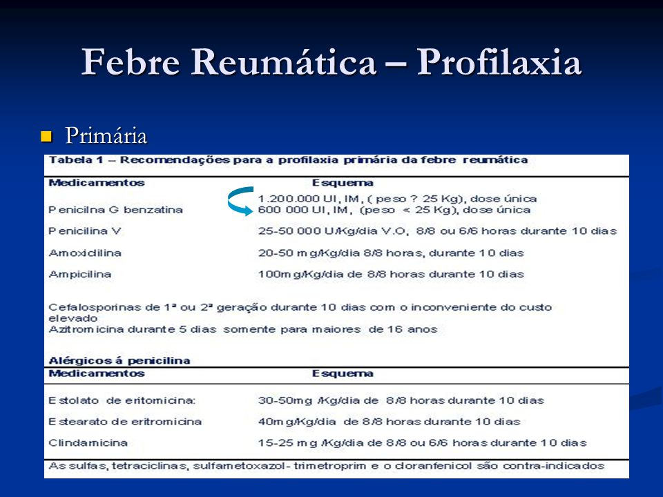 Febre Reumática – Profilaxia Primária Primária