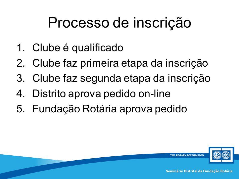 Seminário Distrital da Fundação Rotária Processo de inscrição 1.Clube é qualificado 2.Clube faz primeira etapa da inscrição 3.Clube faz segunda etapa