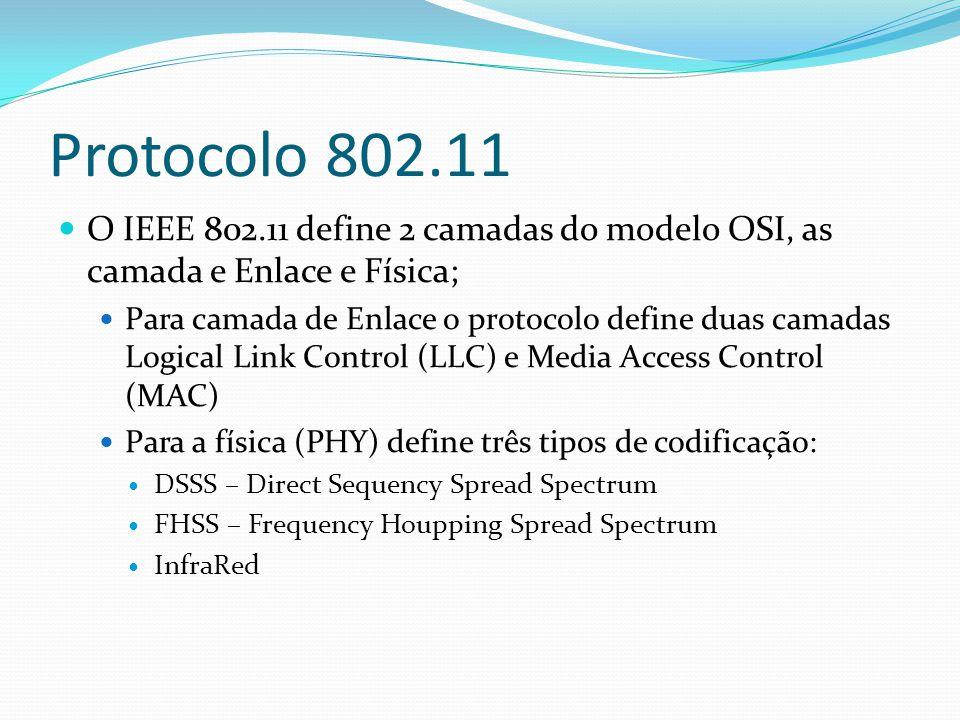 Protocolo 802.11 DSSSFHSSIR 802.11 MAC 802.2 Camada de Enlace Camada Física