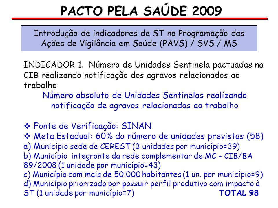INDICADOR 2.