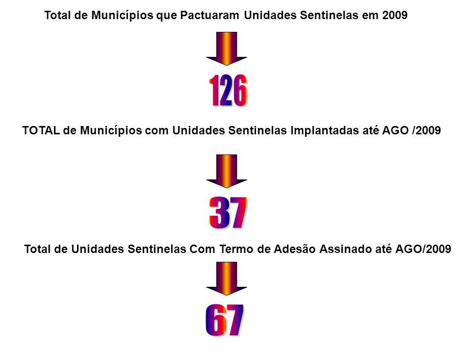 Total de Unidades Sentinelas Com Termo de Adesão Assinado até AGO/2009 TOTAL de Municípios com Unidades Sentinelas Implantadas até AGO /2009 Total de