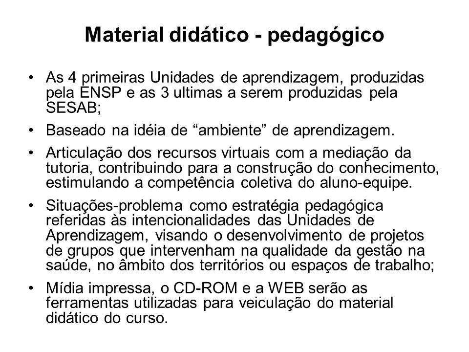 Material didático - pedagógico As 4 primeiras Unidades de aprendizagem, produzidas pela ENSP e as 3 ultimas a serem produzidas pela SESAB; Baseado na idéia de ambiente de aprendizagem.