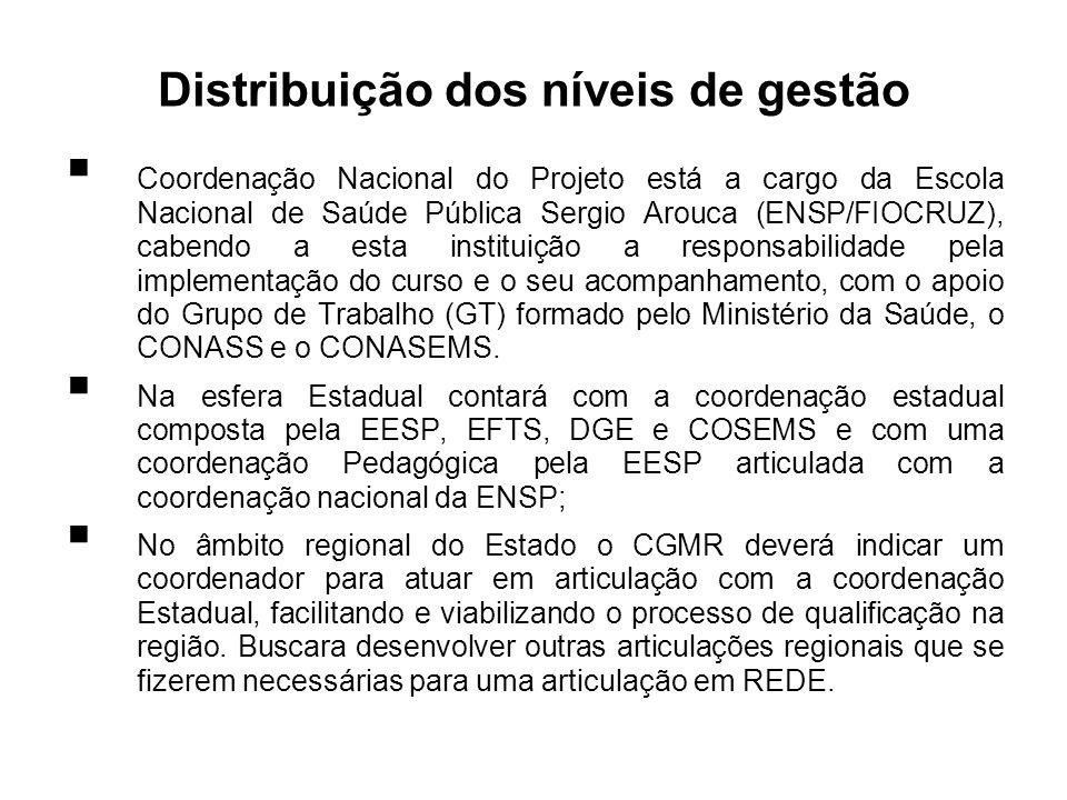 Distribuição dos níveis de gestão  Coordenação Nacional do Projeto está a cargo da Escola Nacional de Saúde Pública Sergio Arouca (ENSP/FIOCRUZ), cabendo a esta instituição a responsabilidade pela implementação do curso e o seu acompanhamento, com o apoio do Grupo de Trabalho (GT) formado pelo Ministério da Saúde, o CONASS e o CONASEMS.
