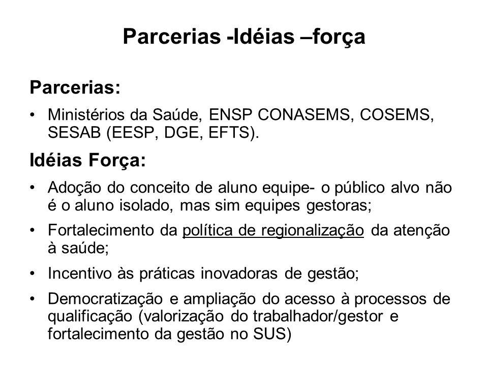 Parcerias -Idéias –força Parcerias: Ministérios da Saúde, ENSP CONASEMS, COSEMS, SESAB (EESP, DGE, EFTS).