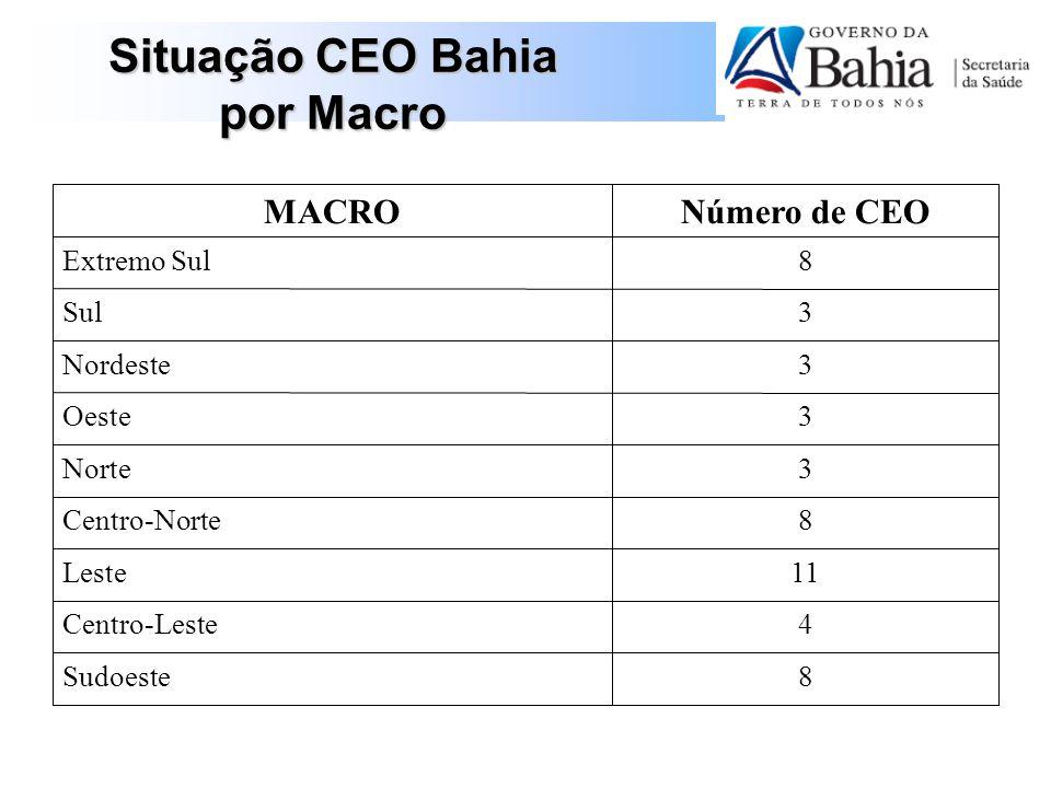 Situação CEO Bahia por Macro 8Sudoeste 4Centro-Leste 11Leste 8Centro-Norte 3Norte 3Oeste 3Nordeste 3Sul 8Extremo Sul Número de CEOMACRO
