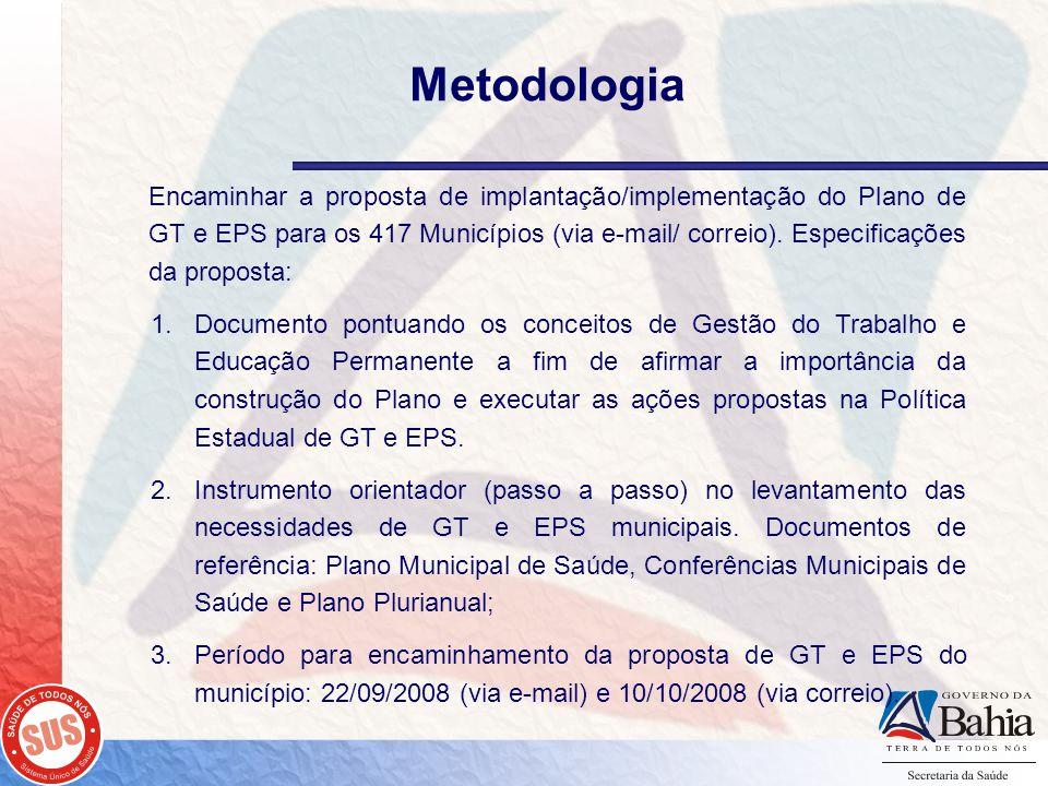 Metodologia Encaminhar a proposta de implantação/implementação do Plano de GT e EPS para os 417 Municípios (via e-mail/ correio). Especificações da pr