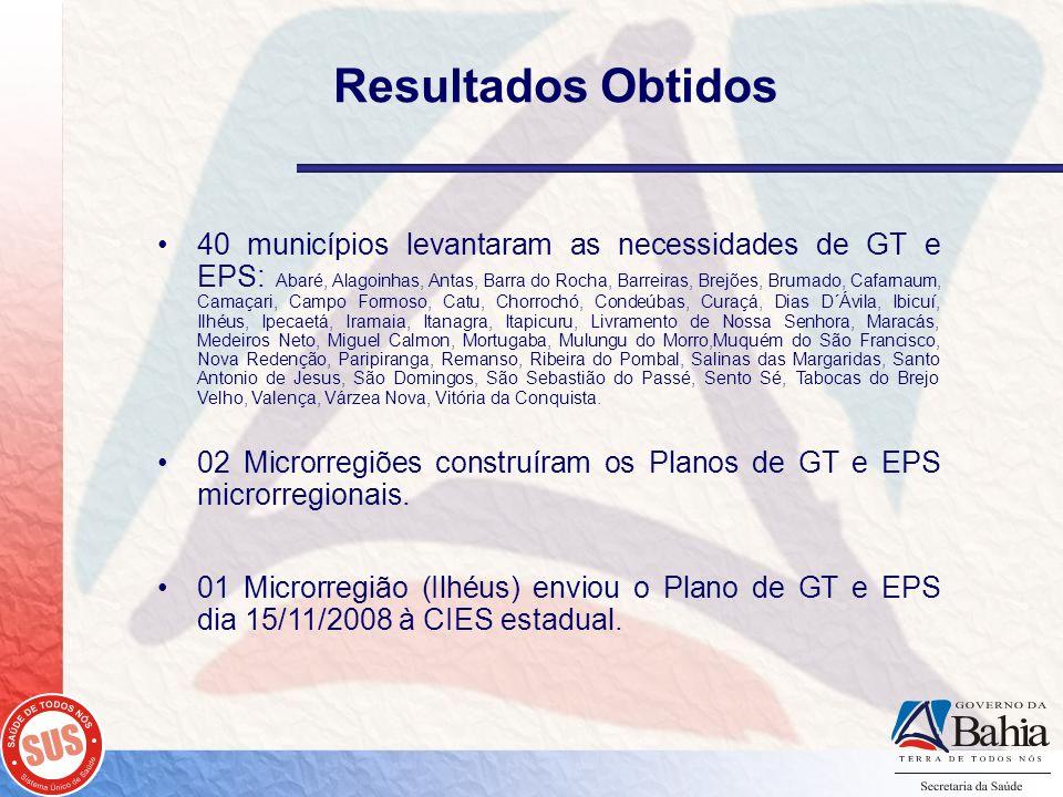 Resultados Obtidos 40 municípios levantaram as necessidades de GT e EPS: Abaré, Alagoinhas, Antas, Barra do Rocha, Barreiras, Brejões, Brumado, Cafarn