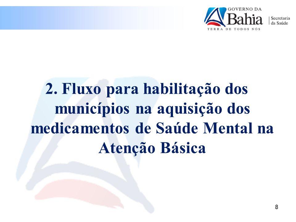8 2. Fluxo para habilitação dos municípios na aquisição dos medicamentos de Saúde Mental na Atenção Básica