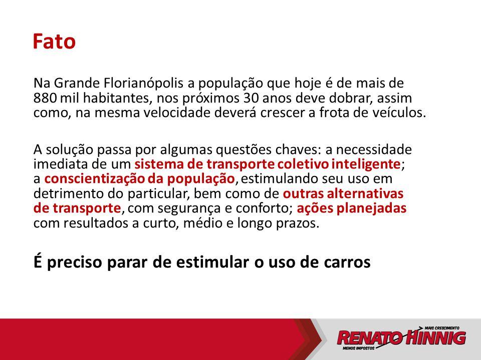 Fato Na Grande Florianópolis a população que hoje é de mais de 880 mil habitantes, nos próximos 30 anos deve dobrar, assim como, na mesma velocidade d
