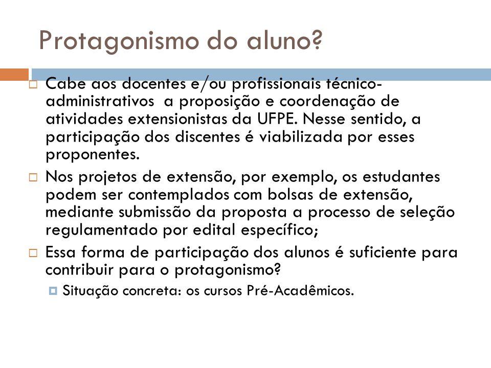 Protagonismo do aluno?  Cabe aos docentes e/ou profissionais técnico- administrativos a proposição e coordenação de atividades extensionistas da UFPE