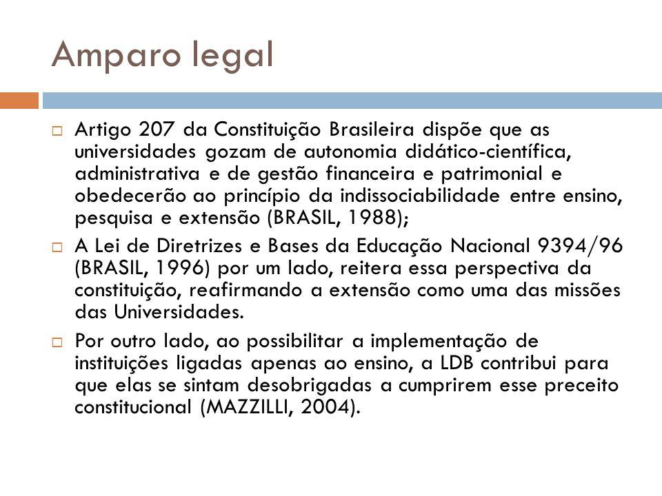Amparo legal  Artigo 207 da Constituição Brasileira dispõe que as universidades gozam de autonomia didático-científica, administrativa e de gestão fi