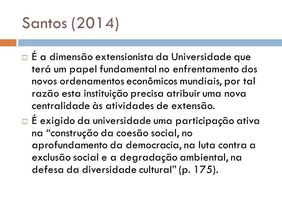 Santos (2014)  É a dimensão extensionista da Universidade que terá um papel fundamental no enfrentamento dos novos ordenamentos econômicos mundiais,