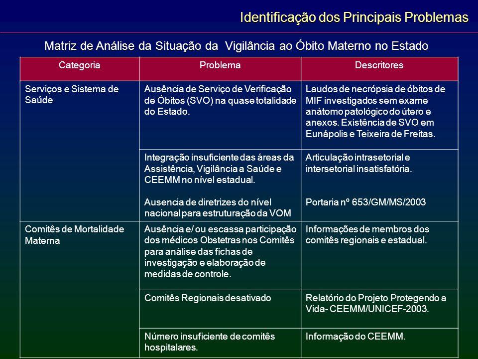 Na esfera Nacional Resolução Nº 256 de 10/1997 do CNS Portaria N°653/ 2003/ MS.