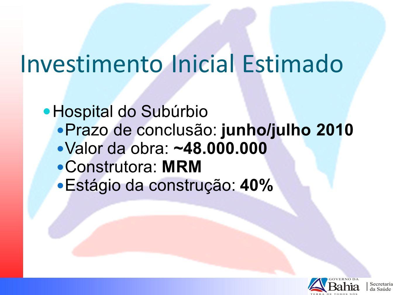 Investimento Inicial Estimado Hospital do Subúrbio Prazo de conclusão: junho/julho 2010 Valor da obra: ~48.000.000 Construtora: MRM Estágio da constru