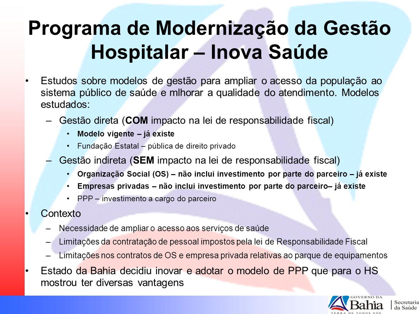 Programa de Modernização da Gestão Hospitalar – Inova Saúde Estudos sobre modelos de gestão para ampliar o acesso da população ao sistema público de s