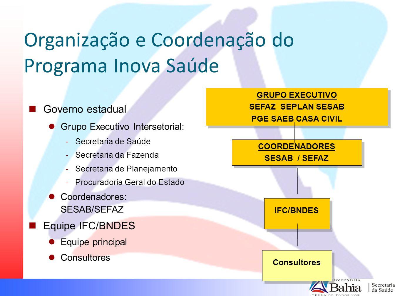 Organização e Coordenação do Programa Inova Saúde Governo estadual Grupo Executivo Intersetorial: - Secretaria de Saúde - Secretaria da Fazenda - Secr