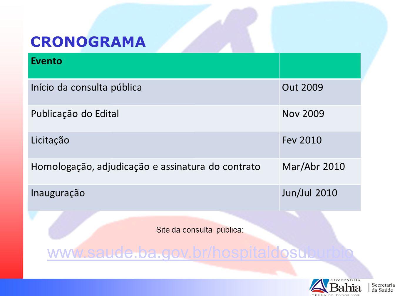 CRONOGRAMA Evento Início da consulta públicaOut 2009 Publicação do EditalNov 2009 LicitaçãoFev 2010 Homologação, adjudicação e assinatura do contratoM