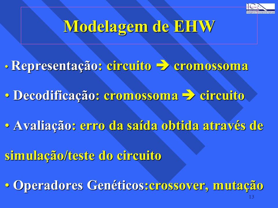 13 Modelagem de EHW Representação: circuito  cromossoma Representação: circuito  cromossoma Decodificação: cromossoma  circuito Decodificação: crom