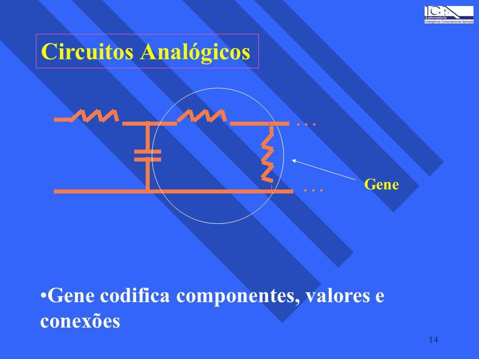14 Circuitos Analógicos... Gene Gene codifica componentes, valores e conexões