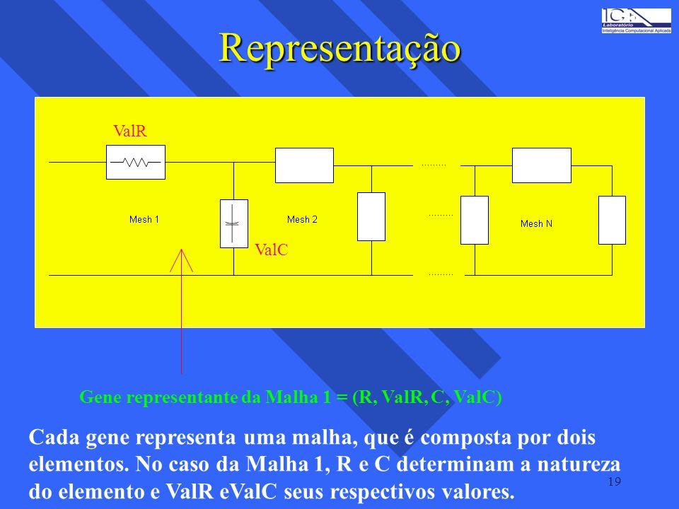 19Representação Cada gene representa uma malha, que é composta por dois elementos. No caso da Malha 1, R e C determinam a natureza do elemento e ValR