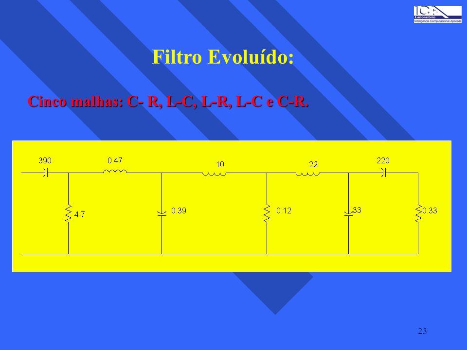 23 Filtro Evoluído: Cinco malhas: C- R, L-C, L-R, L-C e C-R.