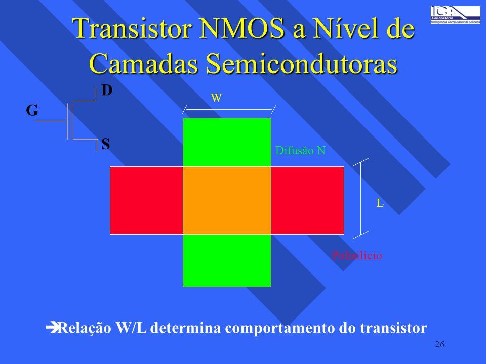 26 Transistor NMOS a Nível de Camadas Semicondutoras Polisilício Difusão N W L è Relação W/L determina comportamento do transistor G D S