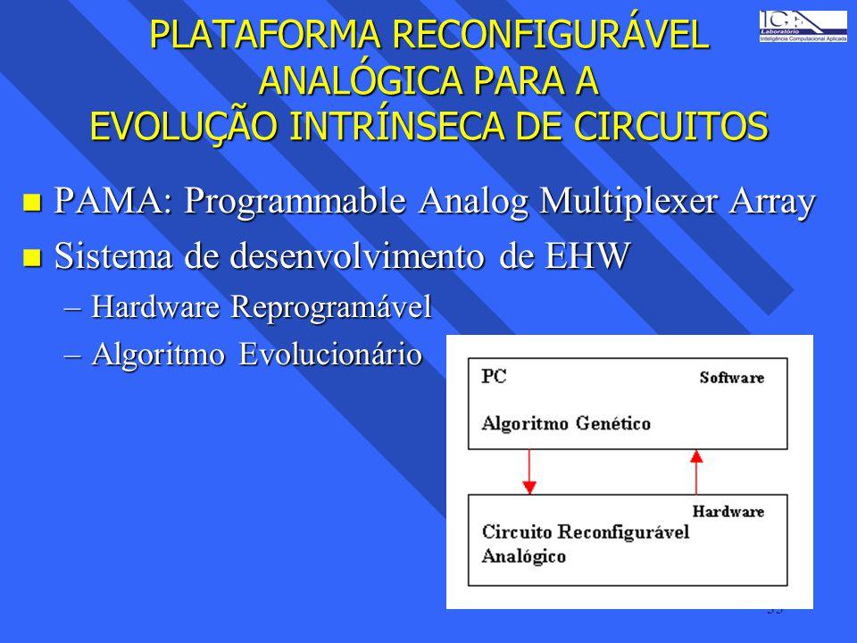 33 PLATAFORMA RECONFIGURÁVEL ANALÓGICA PARA A EVOLUÇÃO INTRÍNSECA DE CIRCUITOS n PAMA: Programmable Analog Multiplexer Array n Sistema de desenvolvime