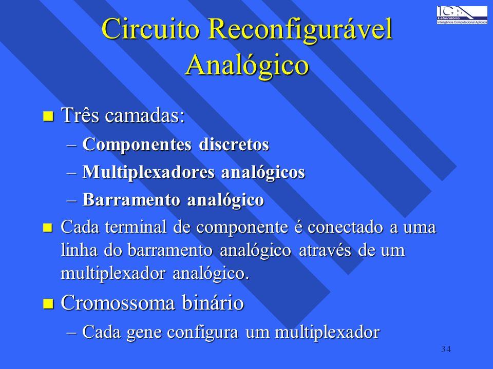 34 Circuito Reconfigurável Analógico n Três camadas: –Componentes discretos –Multiplexadores analógicos –Barramento analógico n Cada terminal de compo