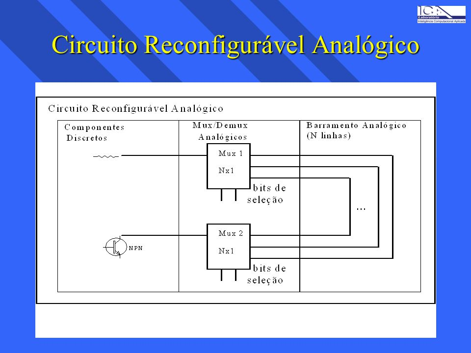 35 Circuito Reconfigurável Analógico