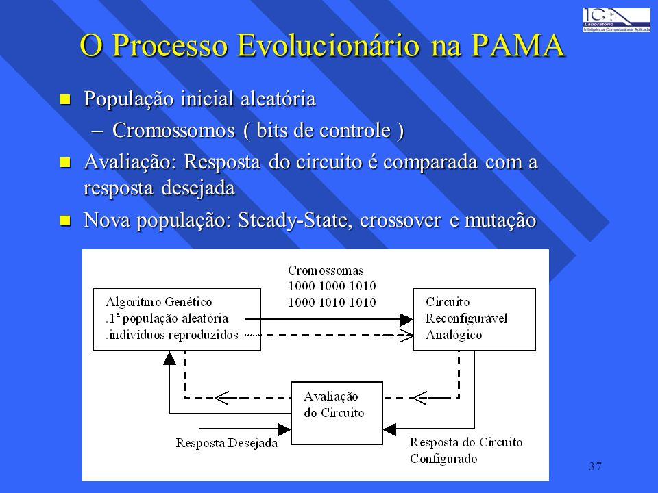 37 O Processo Evolucionário na PAMA n População inicial aleatória –Cromossomos ( bits de controle ) n Avaliação: Resposta do circuito é comparada com