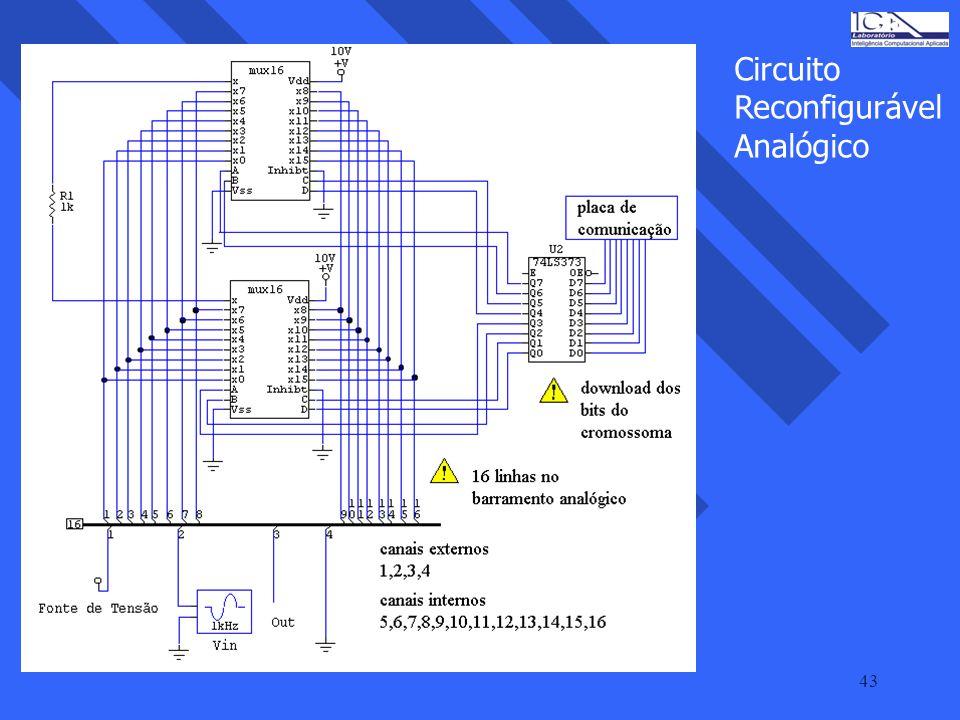 43 Circuito Reconfigurável Analógico