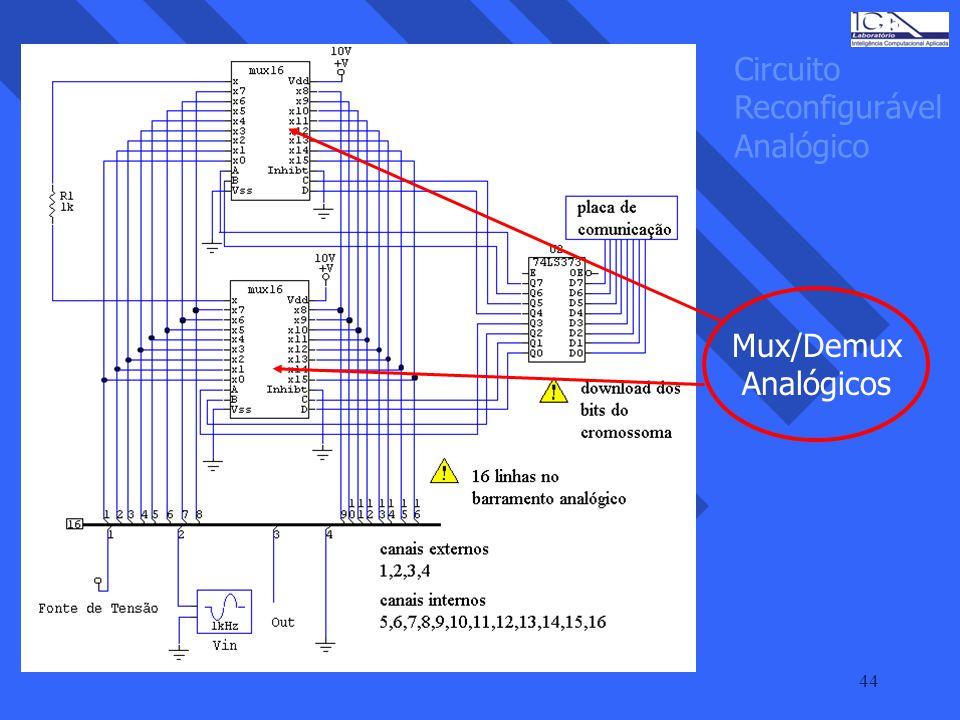 44 Circuito Reconfigurável Analógico Mux/Demux Analógicos