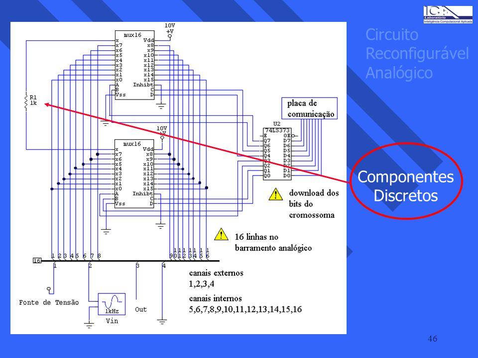 46 Circuito Reconfigurável Analógico Componentes Discretos