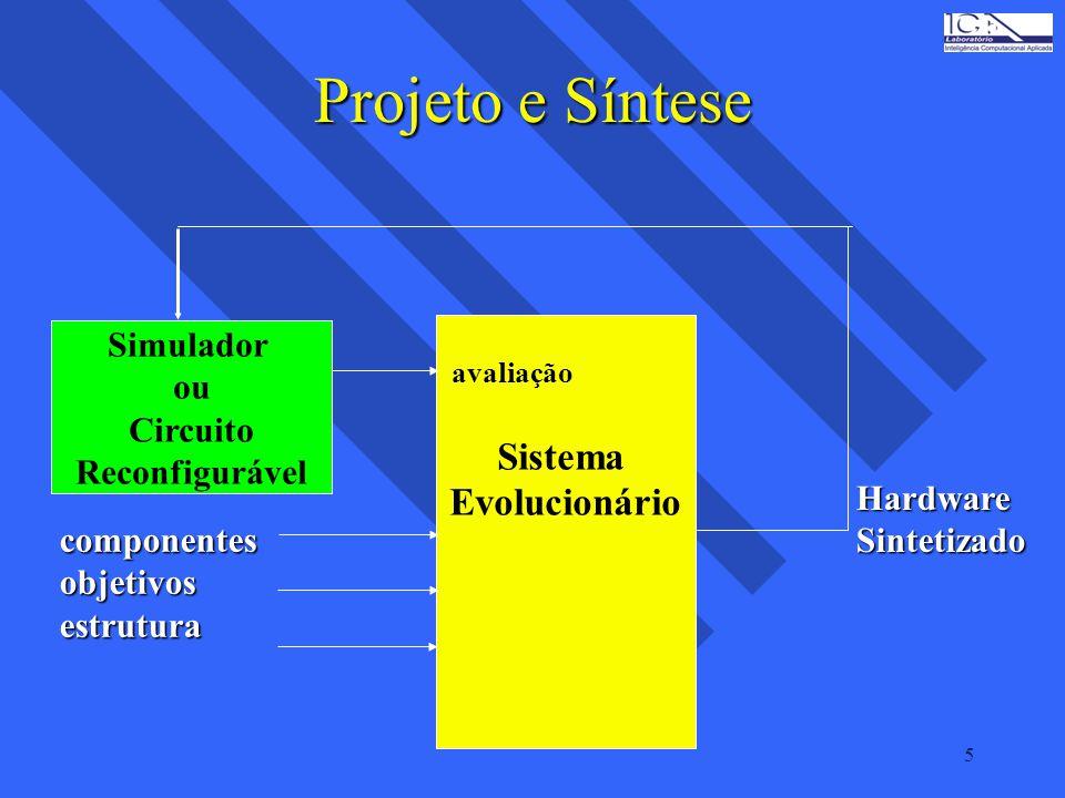 5 Projeto e Síntese avaliação Sistema Evolucionário Simulador ou Circuito Reconfigurável componentesobjetivosestrutura HardwareSintetizado
