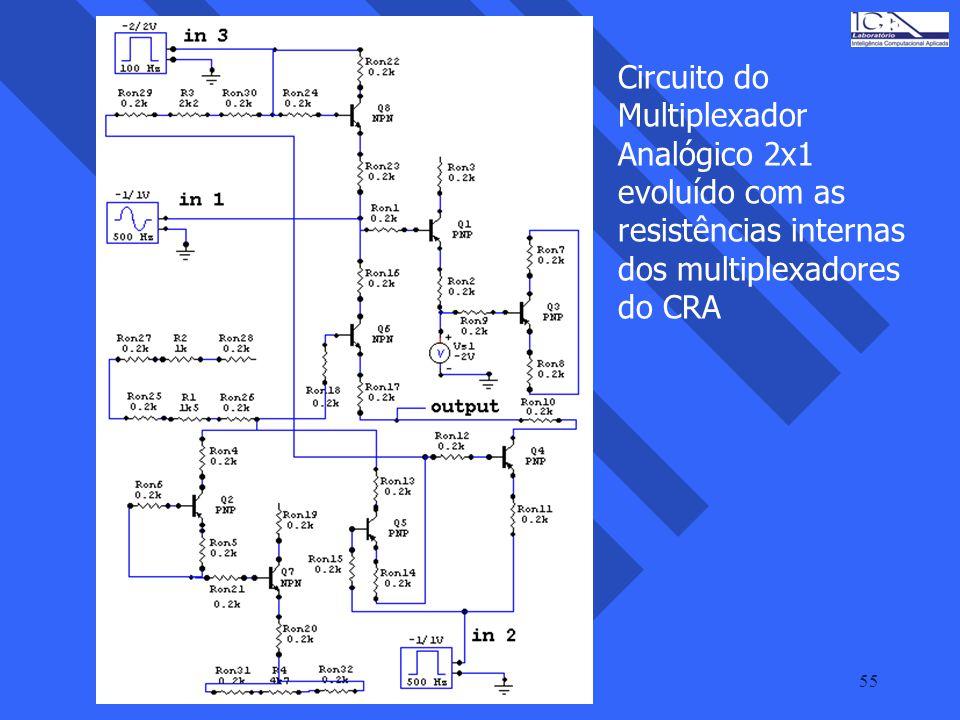 55 Circuito do Multiplexador Analógico 2x1 evoluído com as resistências internas dos multiplexadores do CRA