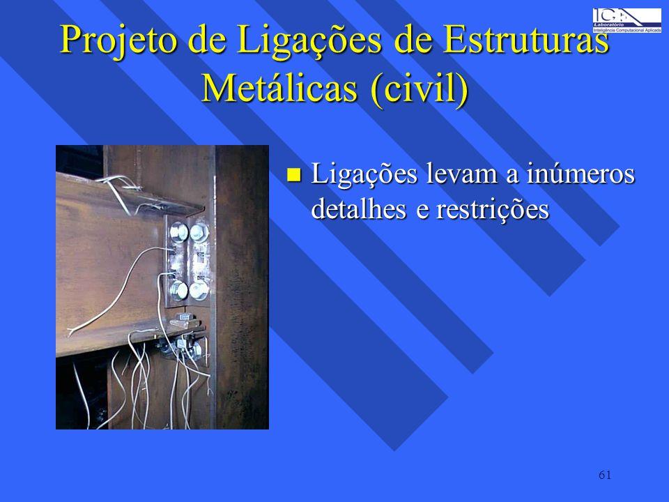 61 Projeto de Ligações de Estruturas Metálicas (civil) n Ligações levam a inúmeros detalhes e restrições