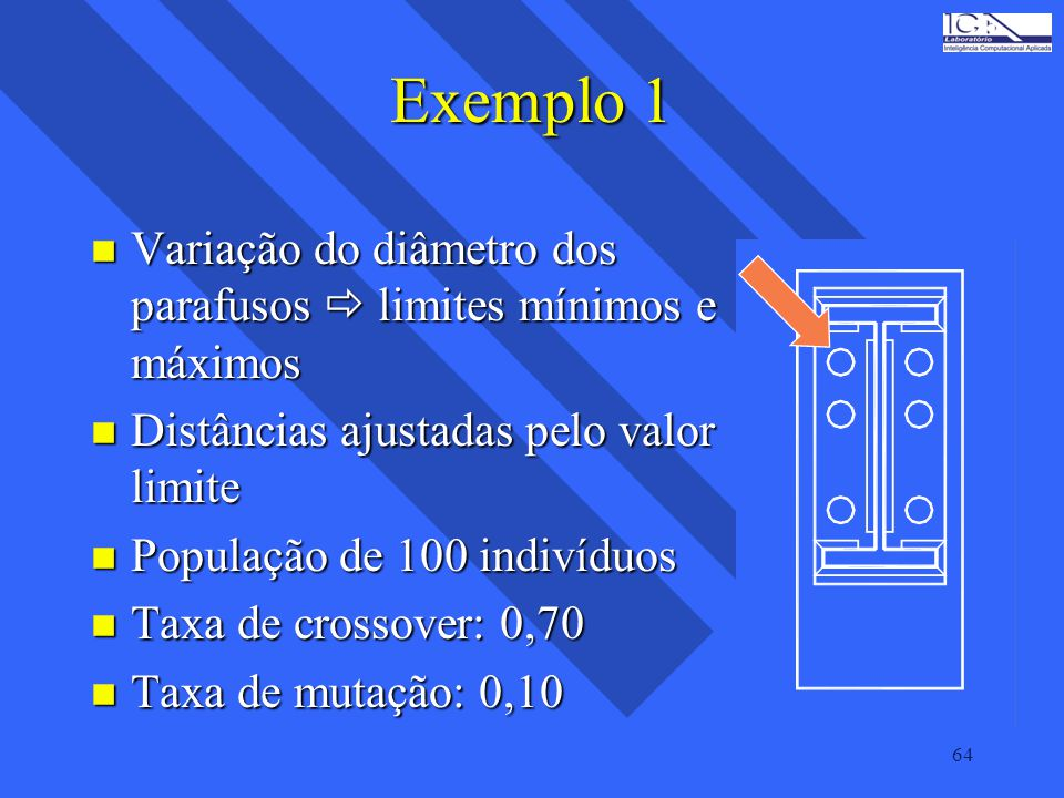 64 Exemplo 1 n Variação do diâmetro dos parafusos  limites mínimos e máximos n Distâncias ajustadas pelo valor limite n População de 100 indivíduos n
