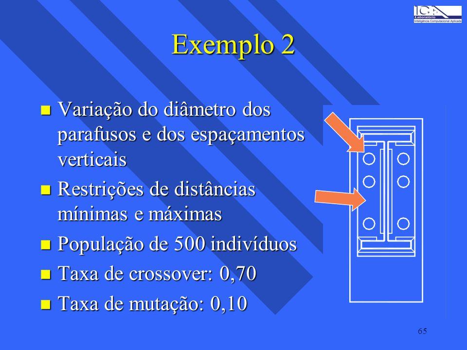 65 Exemplo 2 n Variação do diâmetro dos parafusos e dos espaçamentos verticais n Restrições de distâncias mínimas e máximas n População de 500 indivíd