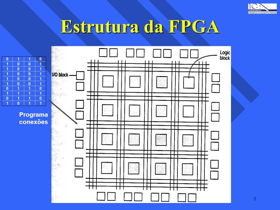 8 Estrutura da FPGA Programa conexões