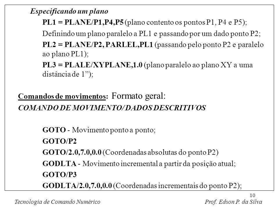 10 Especificando um plano PL1 = PLANE/P1,P4,P5 (plano contento os pontos P1, P4 e P5); Definindo um plano paralelo a PL1 e passando por um dado ponto