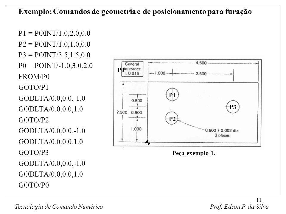 11 Exemplo: Comandos de geometria e de posicionamento para furação P1 = POINT/1.0,2.0,0.0 P2 = POINT/1.0,1.0,0.0 P3 = POINT/3.5,1.5,0.0 P0 = POINT/-1.
